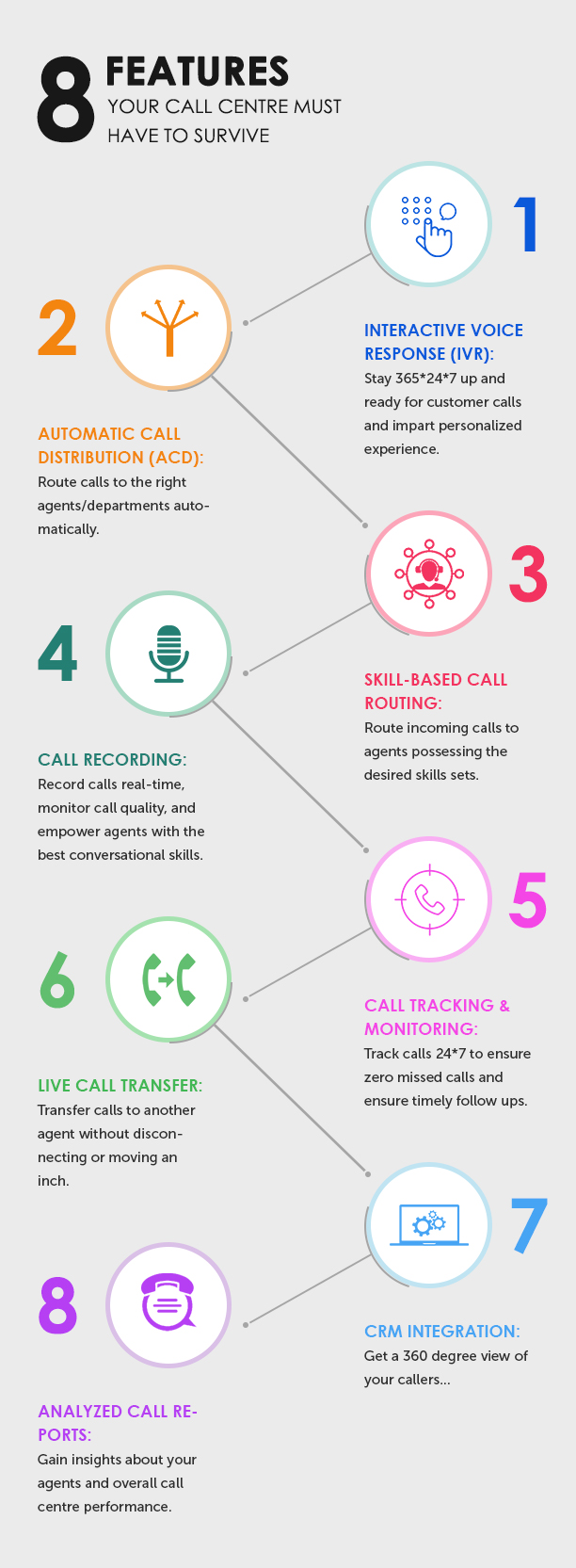 call centre features