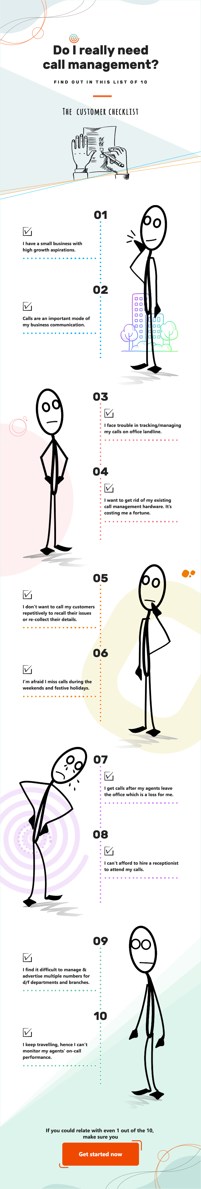 Checklist: Do I need a call management system