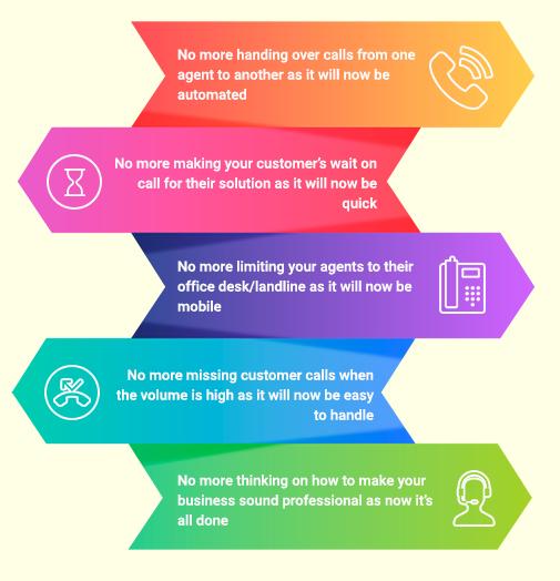 Benefits of IVR