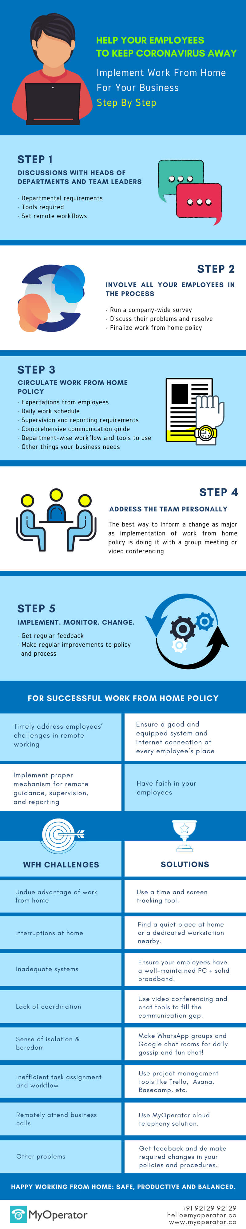 Work From Home infographic by MyOperator