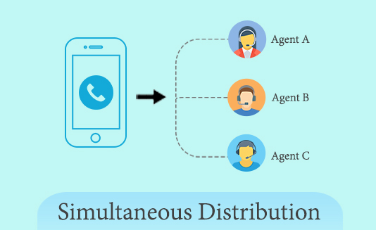 simultaneous call routing: automatic call distribution