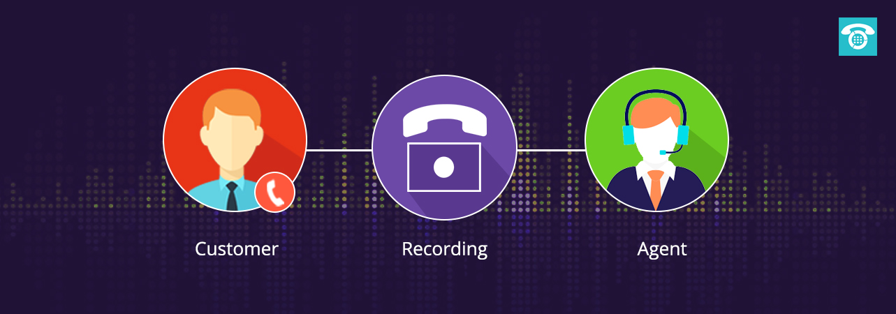Deliver superior customer experience with MyOperator's Call Recording facility